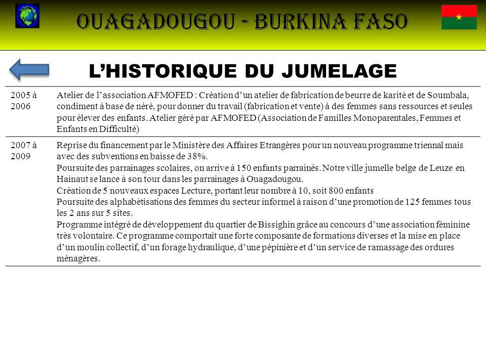 LHISTORIQUE DU JUMELAGE 2005 à 2006 Atelier de lassociation AFMOFED : Création dun atelier de fabrication de beurre de karité et de Soumbala, condimen