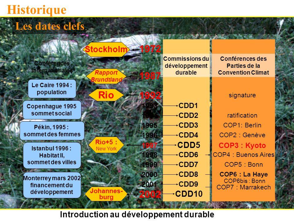 Introduction au développement durable Historique Les dates clefs Stockholm Rapport Brundtland Rio Rio+5 : New York Johannes- burg 1972 1987 1992 1993