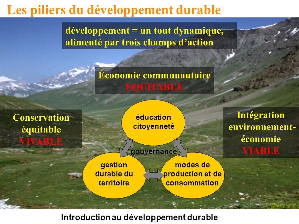 Introduction au développement durable Les piliers du développement durable développement = un tout dynamique, alimenté par trois champs daction Économie communautaire EQUITABLE Conservation équitable VIVABLE Intégration environnement- économie VIABLE éducation citoyenneté gestion durable du territoire modes de production et de consommation gouvernance