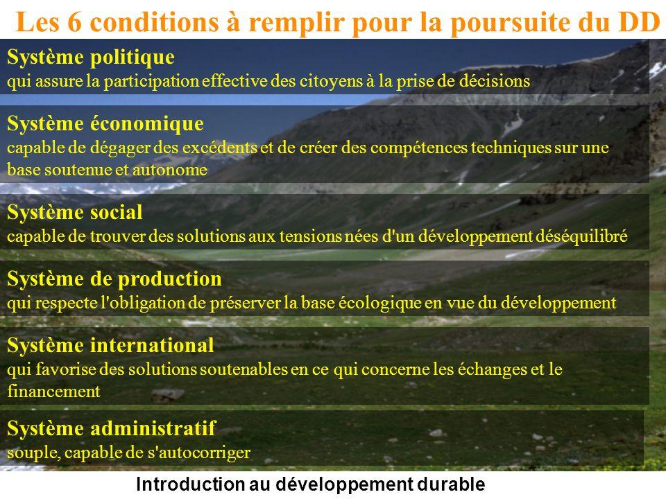 Introduction au développement durable Les 6 conditions à remplir pour la poursuite du DD Système politique qui assure la participation effective des c