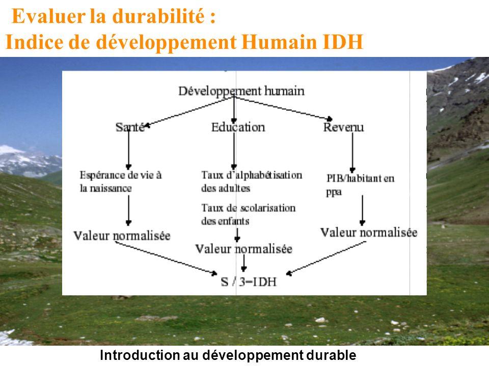 Introduction au développement durable Evaluer la durabilité : Indice de développement Humain IDH