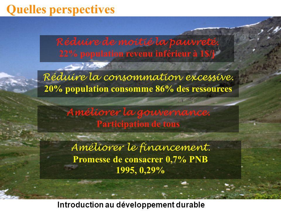 Introduction au développement durable Quelles perspectives Réduire de moitié la pauvreté. 22% population revenu inférieur à 1$/j Réduire la consommati