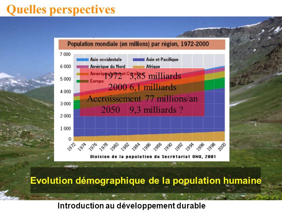 Introduction au développement durable Quelles perspectives 1972 3,85 milliards 2000 6,1 milliards Accroissement 77 millions/an 2050 9,3 milliards ? Ev