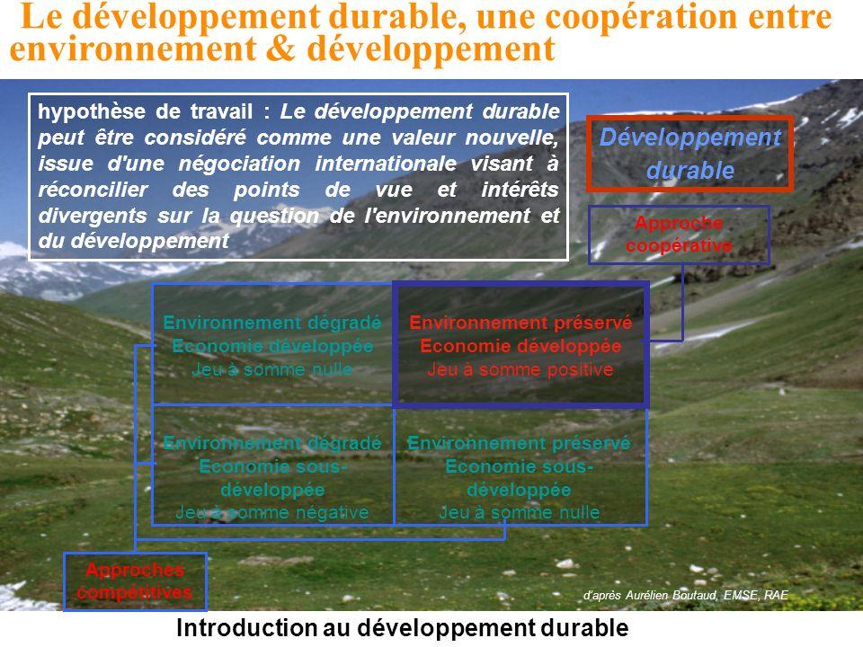 Introduction au développement durable Le développement durable, une coopération entre environnement & développement hypothèse de travail : Le développement durable peut être considéré comme une valeur nouvelle, issue d une négociation internationale visant à réconcilier des points de vue et intérêts divergents sur la question de l environnement et du développement Environnement dégradé Economie développée Jeu à somme nulle Environnement dégradé Economie sous- développée Jeu à somme négative Environnement préservé Economie sous- développée Jeu à somme nulle Approches compétitives Environnement préservé Economie développée Jeu à somme positive Approche coopérative Développement durable daprès Aurélien Boutaud, EMSE, RAE