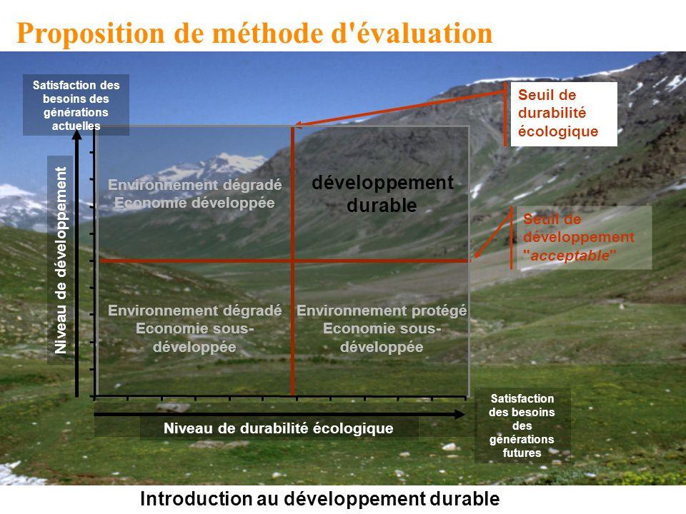 Introduction au développement durable Proposition de méthode d'évaluation Seuil de durabilité écologique Environnement dégradé Economie développée Env