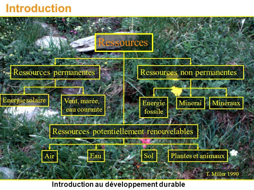 Introduction au développement durable Introduction T. Miller 1990 Ressources Ressources permanentesRessources non permanentes Vent, marée, eau courant
