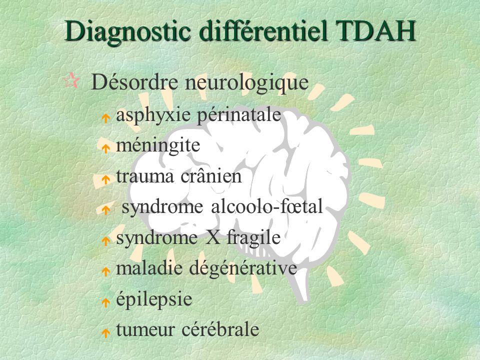Diagnostic différentiel TDAH ¶Désordre neurologique é asphyxie périnatale é méningite é trauma crânien é syndrome alcoolo-fœtal é syndrome X fragile é
