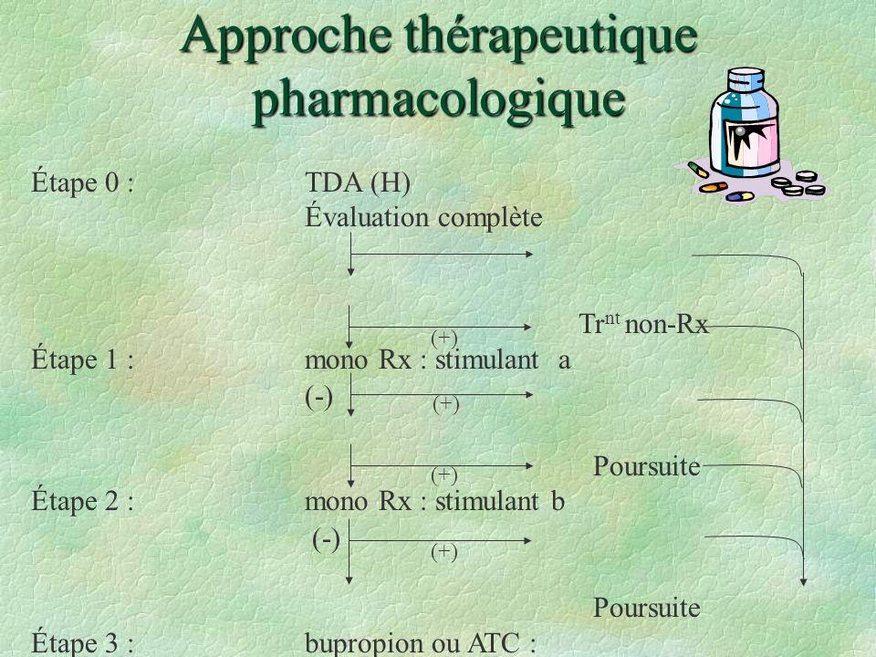 Approche thérapeutique pharmacologique Étape 0 :TDA (H) Évaluation complète Tr nt non-Rx Étape 1 : mono Rx : stimulant a (-) Poursuite Étape 2 :mono R