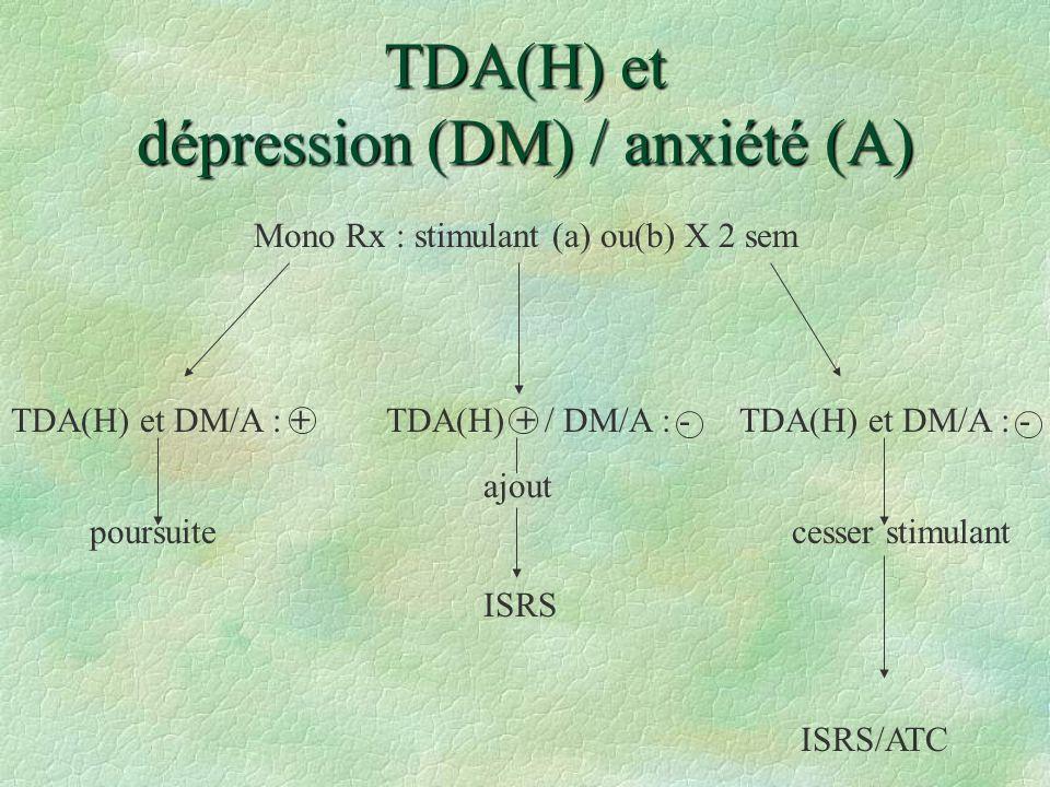 TDA(H) et dépression (DM) / anxiété (A) Mono Rx : stimulant (a) ou(b) X 2 sem TDA(H) et DM/A : + TDA(H) + / DM/A : - TDA(H) et DM/A : - ajout poursuit