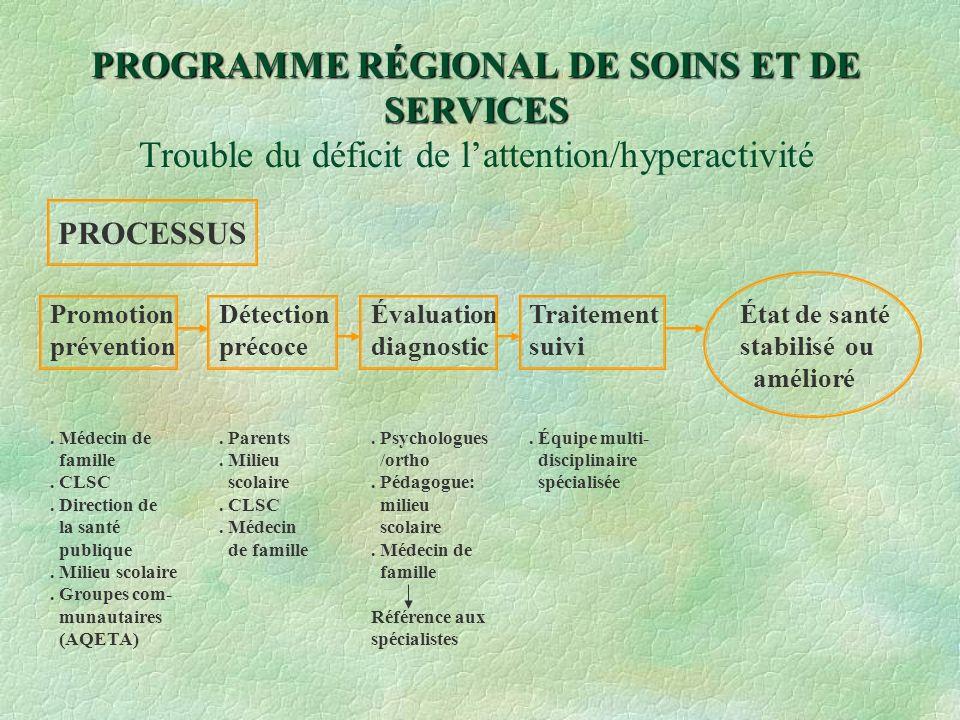 PROCESSUS PromotionDétectionÉvaluationTraitementÉtat de santé préventionprécocediagnosticsuivistabilisé ou amélioré. Médecin de. Parents. Psychologues