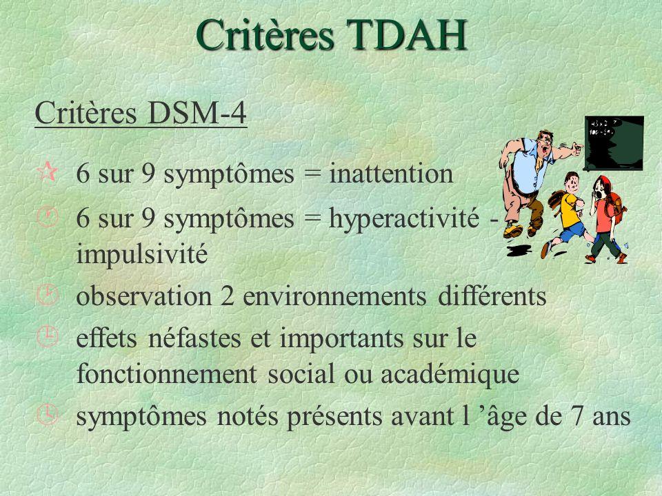 Critères TDAH Critères DSM-4 ¶6 sur 9 symptômes = inattention ·6 sur 9 symptômes = hyperactivité - impulsivité ¸observation 2 environnements différent