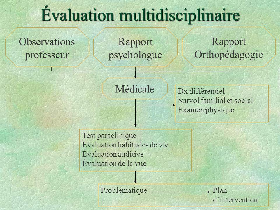 Évaluation multidisciplinaire Observations professeur Rapport psychologue Rapport Orthopédagogie Médicale Dx différentiel Survol familial et social Ex