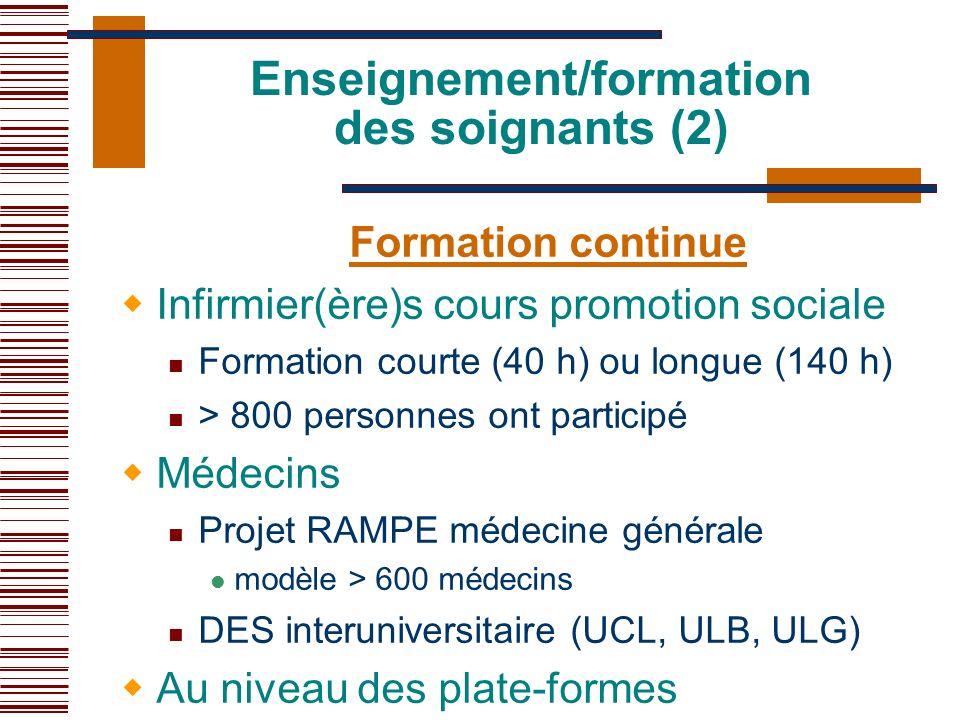 Formation continue Infirmier(ère)s cours promotion sociale Formation courte (40 h) ou longue (140 h) > 800 personnes ont participé Médecins Projet RAM