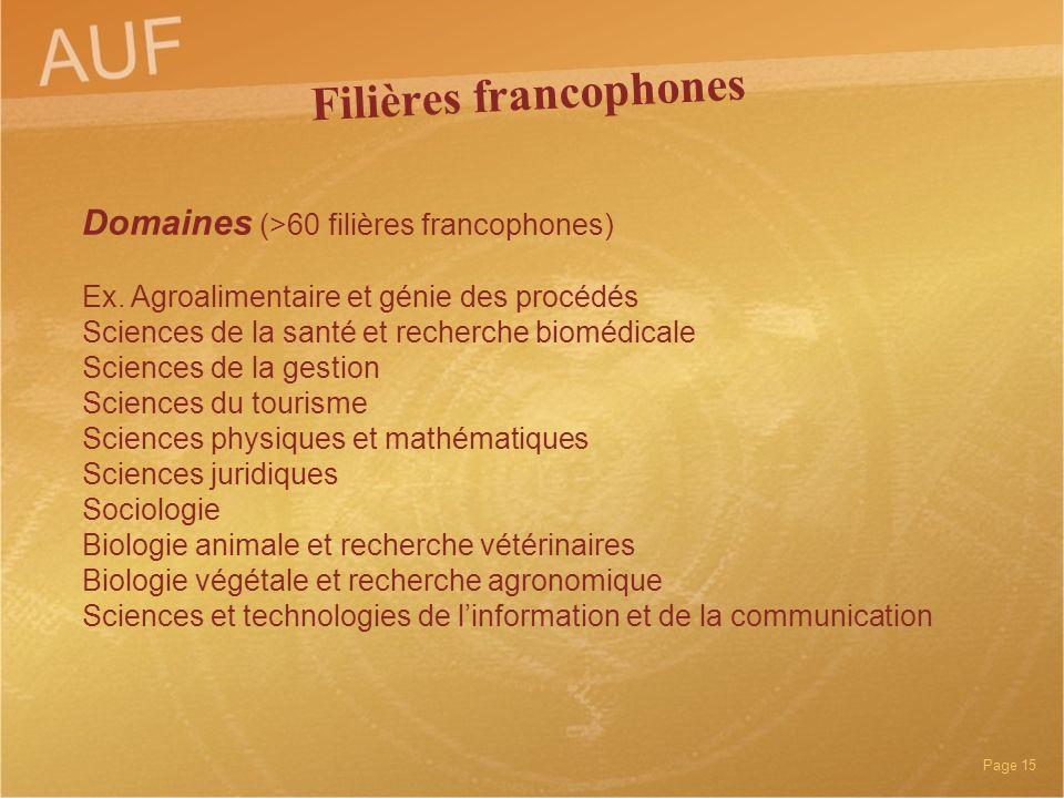 Page 15 Domaines (>60 filières francophones) Ex. Agroalimentaire et génie des procédés Sciences de la santé et recherche biomédicale Sciences de la ge