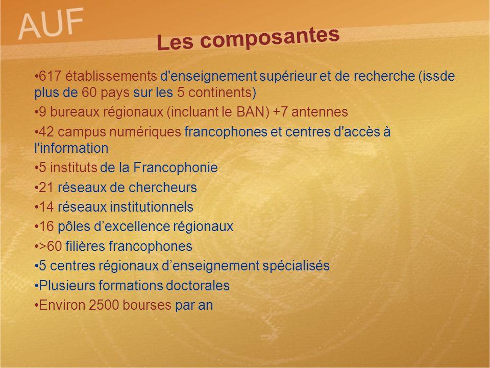 Page 15 Domaines (>60 filières francophones) Ex.