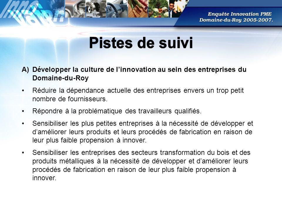 A)Développer la culture de linnovation au sein des entreprises du Domaine-du-Roy Réduire la dépendance actuelle des entreprises envers un trop petit nombre de fournisseurs.