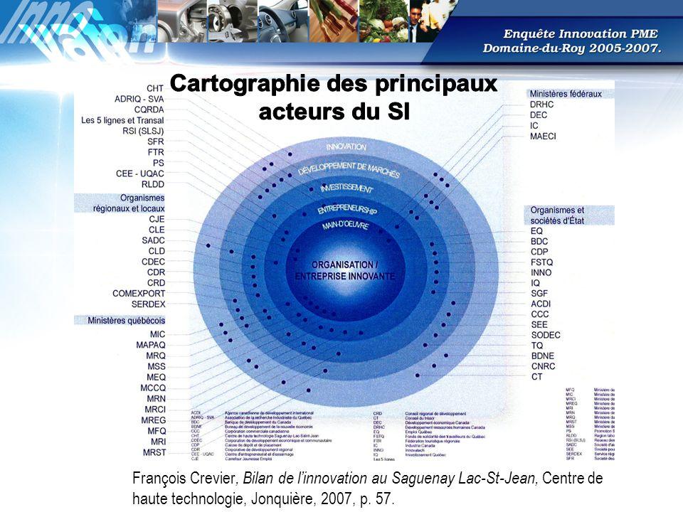 François Crevier, Bilan de linnovation au Saguenay Lac-St-Jean, Centre de haute technologie, Jonquière, 2007, p.