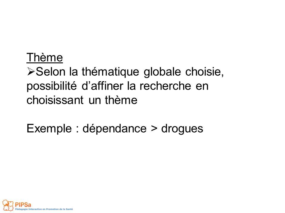 Thème Selon la thématique globale choisie, possibilité daffiner la recherche en choisissant un thème Exemple : dépendance > drogues