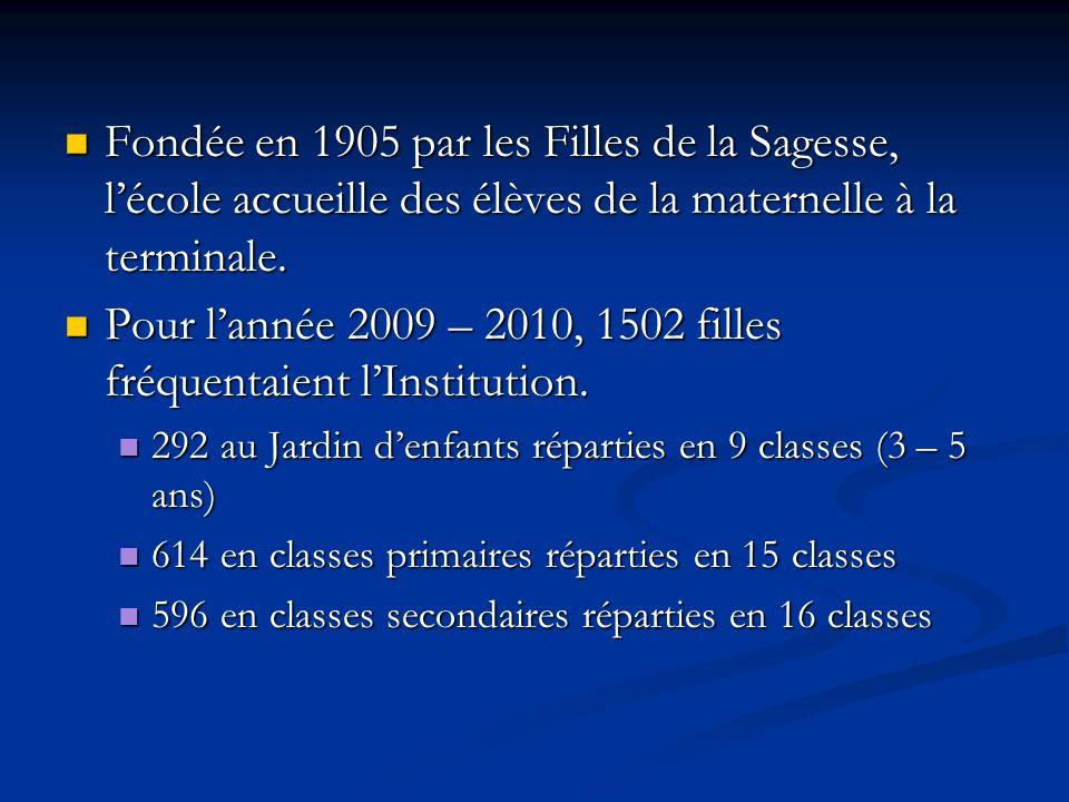 Fondée en 1905 par les Filles de la Sagesse, lécole accueille des élèves de la maternelle à la terminale. Fondée en 1905 par les Filles de la Sagesse,