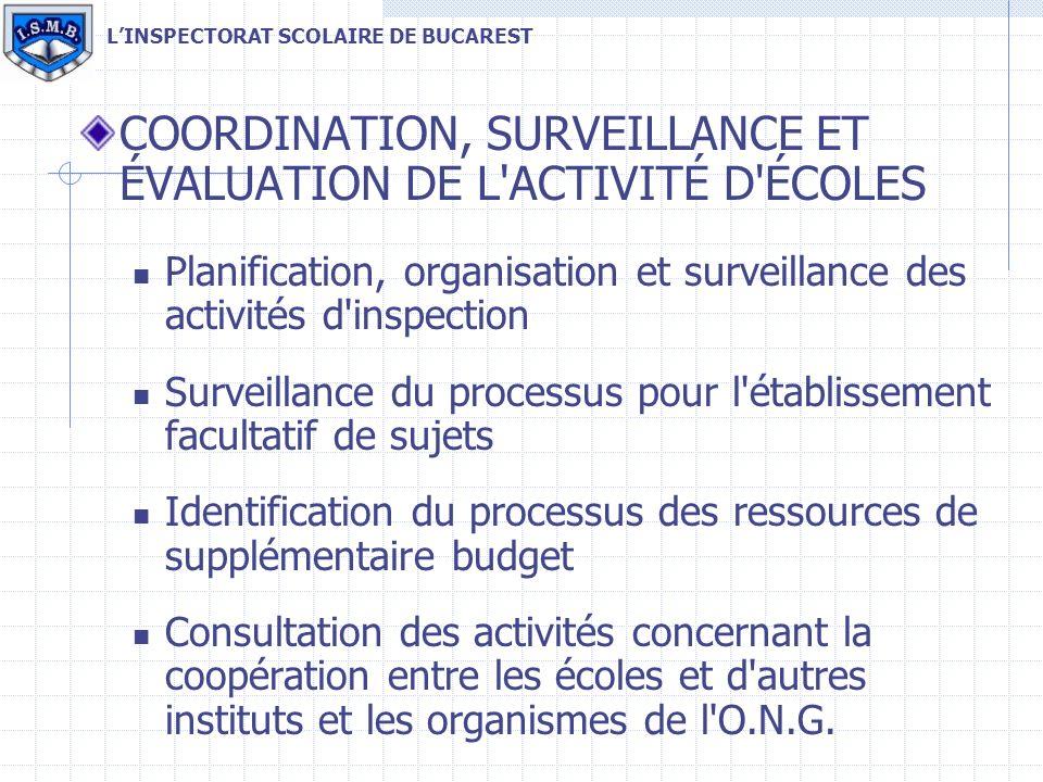 COORDINATION, SURVEILLANCE ET ÉVALUATION DE L'ACTIVITÉ D'ÉCOLES Planification, organisation et surveillance des activités d'inspection Surveillance du