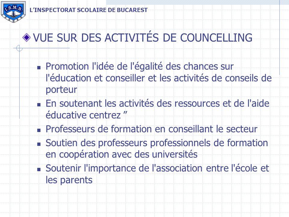 VUE SUR DES ACTIVITÉS DE COUNCELLING Promotion l'idée de l'égalité des chances sur l'éducation et conseiller et les activités de conseils de porteur E