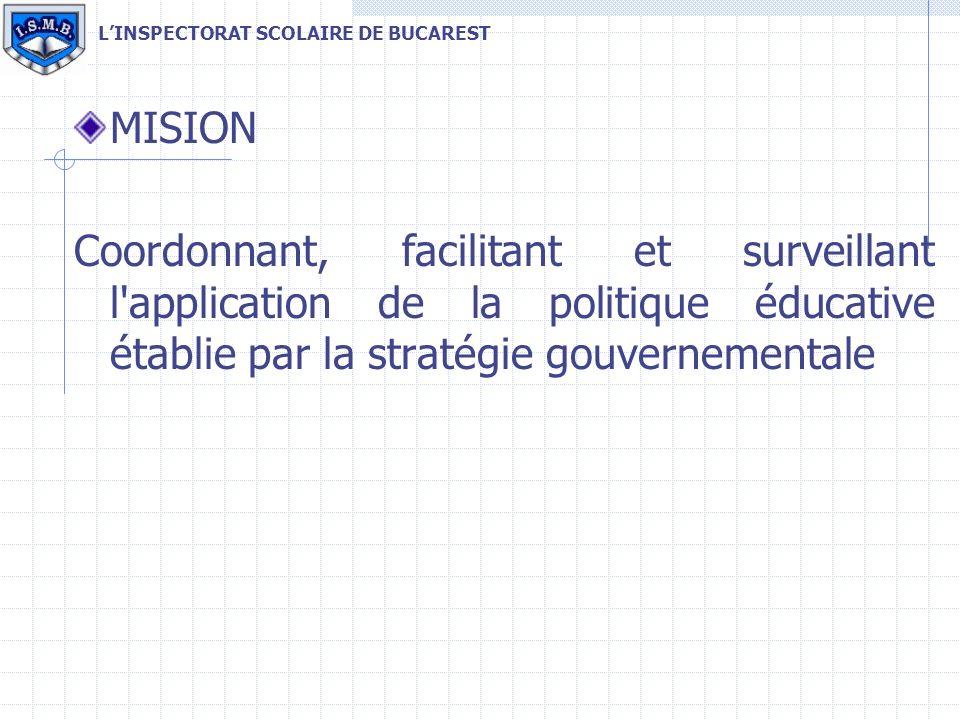 MISION Coordonnant, facilitant et surveillant l'application de la politique éducative établie par la stratégie gouvernementale LINSPECTORAT SCOLAIRE D