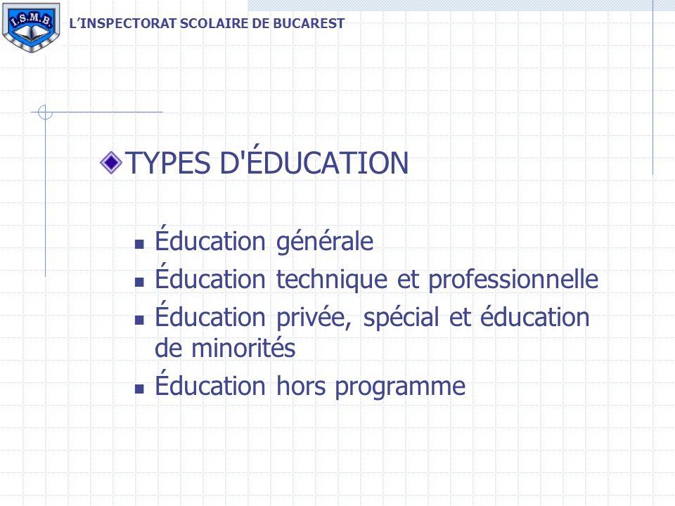 TYPES D ÉDUCATION Éducation générale Éducation technique et professionnelle Éducation privée, spécial et éducation de minorités Éducation hors programme LINSPECTORAT SCOLAIRE DE BUCAREST