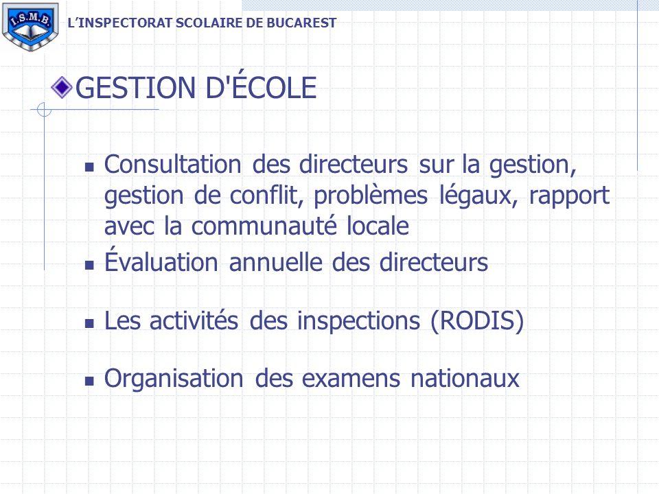 GESTION D'ÉCOLE Consultation des directeurs sur la gestion, gestion de conflit, problèmes légaux, rapport avec la communauté locale Évaluation annuell