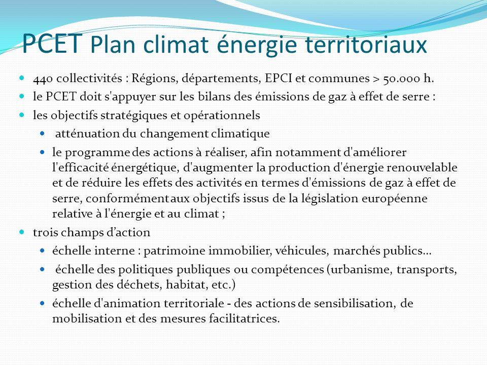 PCET Plan climat énergie territoriaux 440 collectivités : Régions, départements, EPCI et communes > 50.000 h. le PCET doit s'appuyer sur les bilans de