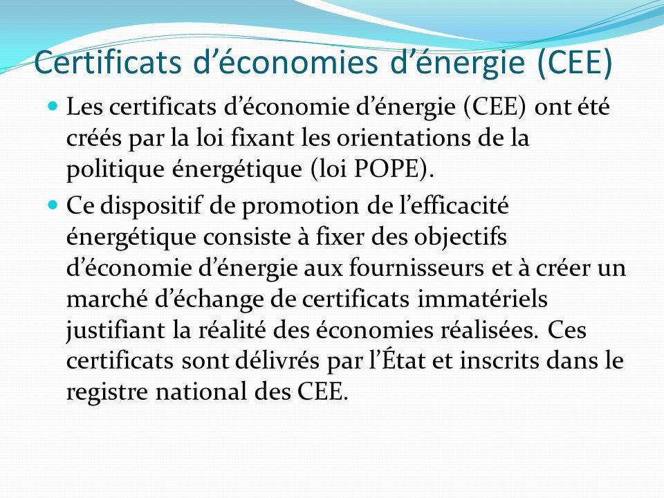 Certificats déconomies dénergie (CEE) Les certificats déconomie dénergie (CEE) ont été créés par la loi fixant les orientations de la politique énergé