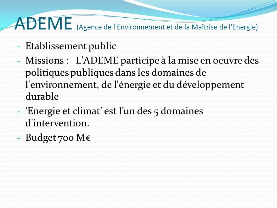 ADEME (Agence de l'Environnement et de la Maîtrise de l'Energie) - Etablissement public - Missions : L'ADEME participe à la mise en oeuvre des politiq