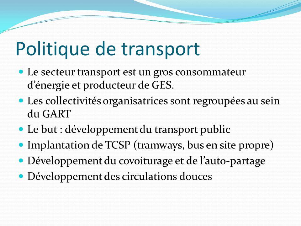 Politique de transport Le secteur transport est un gros consommateur dénergie et producteur de GES. Les collectivités organisatrices sont regroupées a