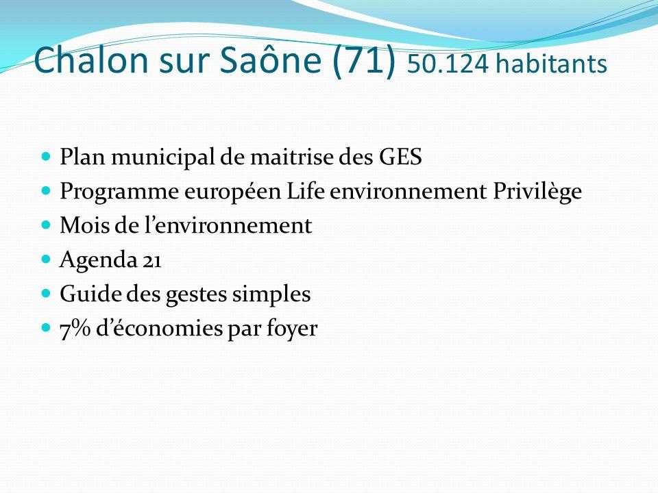 Chalon sur Saône (71) 50.124 habitants Plan municipal de maitrise des GES Programme européen Life environnement Privilège Mois de lenvironnement Agend