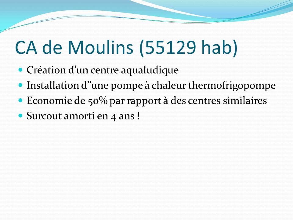 CA de Moulins (55129 hab) Création dun centre aqualudique Installation dune pompe à chaleur thermofrigopompe Economie de 50% par rapport à des centres