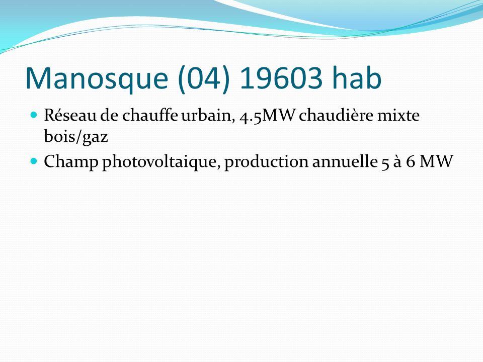 Manosque (04) 19603 hab Réseau de chauffe urbain, 4.5MW chaudière mixte bois/gaz Champ photovoltaique, production annuelle 5 à 6 MW