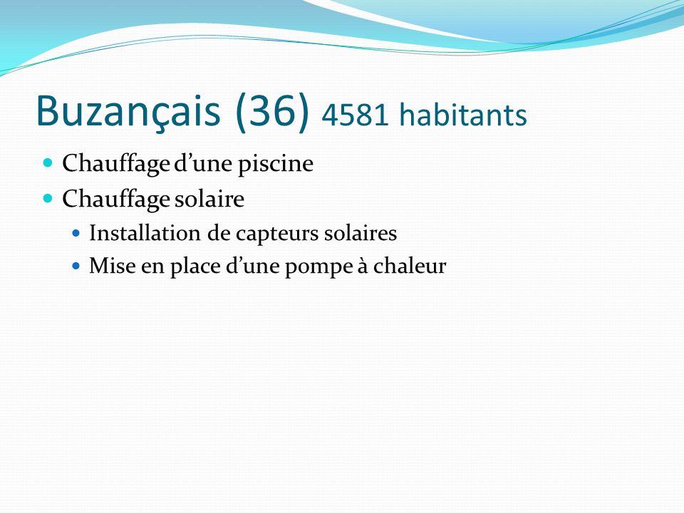 Buzançais (36) 4581 habitants Chauffage dune piscine Chauffage solaire Installation de capteurs solaires Mise en place dune pompe à chaleur