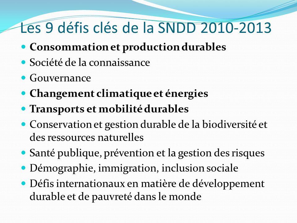 Les 9 défis clés de la SNDD 2010-2013 Consommation et production durables Société de la connaissance Gouvernance Changement climatique et énergies Tra