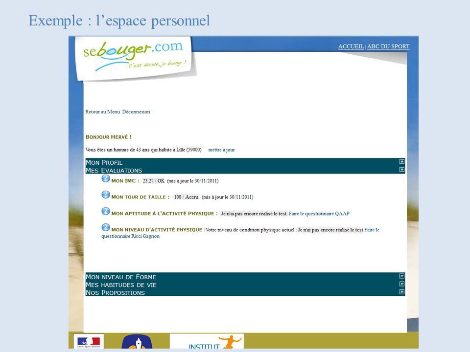Exemple : lespace personnel