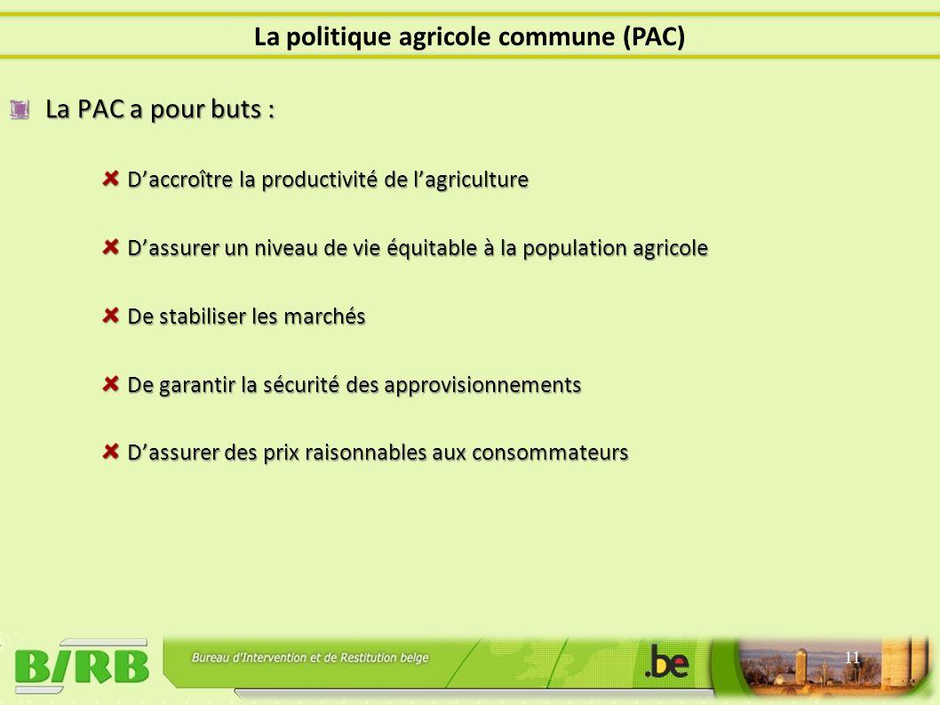La PAC a pour buts : Daccroître la productivité de lagriculture Dassurer un niveau de vie équitable à la population agricole De stabiliser les marchés De garantir la sécurité des approvisionnements Dassurer des prix raisonnables aux consommateurs 11