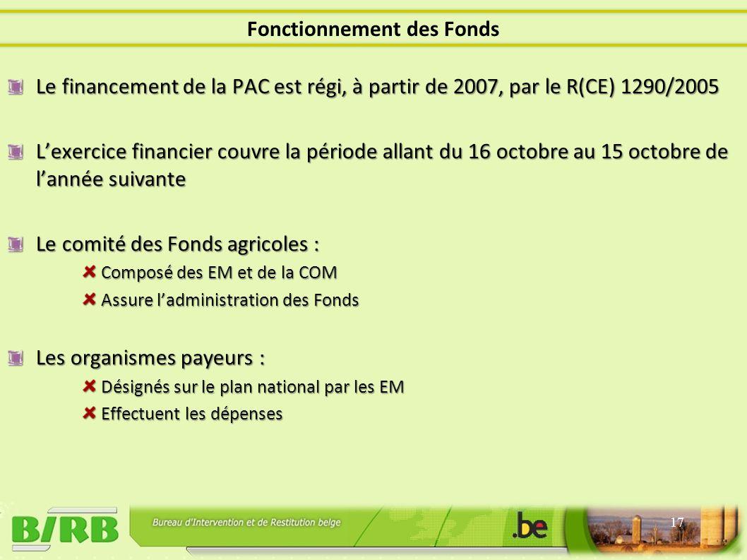 Le financement de la PAC est régi, à partir de 2007, par le R(CE) 1290/2005 Lexercice financier couvre la période allant du 16 octobre au 15 octobre de lannée suivante Le comité des Fonds agricoles : Composé des EM et de la COM Assure ladministration des Fonds Les organismes payeurs : Désignés sur le plan national par les EM Effectuent les dépenses 17