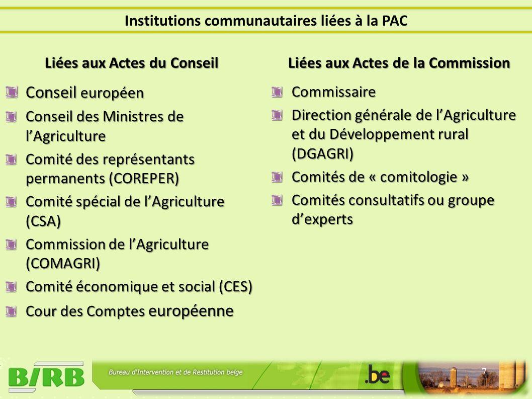 Liées aux Actes du Conseil Conseil européen Conseil des Ministres de lAgriculture Comité des représentants permanents (COREPER) Comité spécial de lAgriculture (CSA) Commission de lAgriculture (COMAGRI) Comité économique et social (CES) Cour des Comptes européenne Liées aux Actes de la Commission Commissaire Direction générale de lAgriculture et du Développement rural (DGAGRI) Comités de « comitologie » Comités consultatifs ou groupe dexperts 7