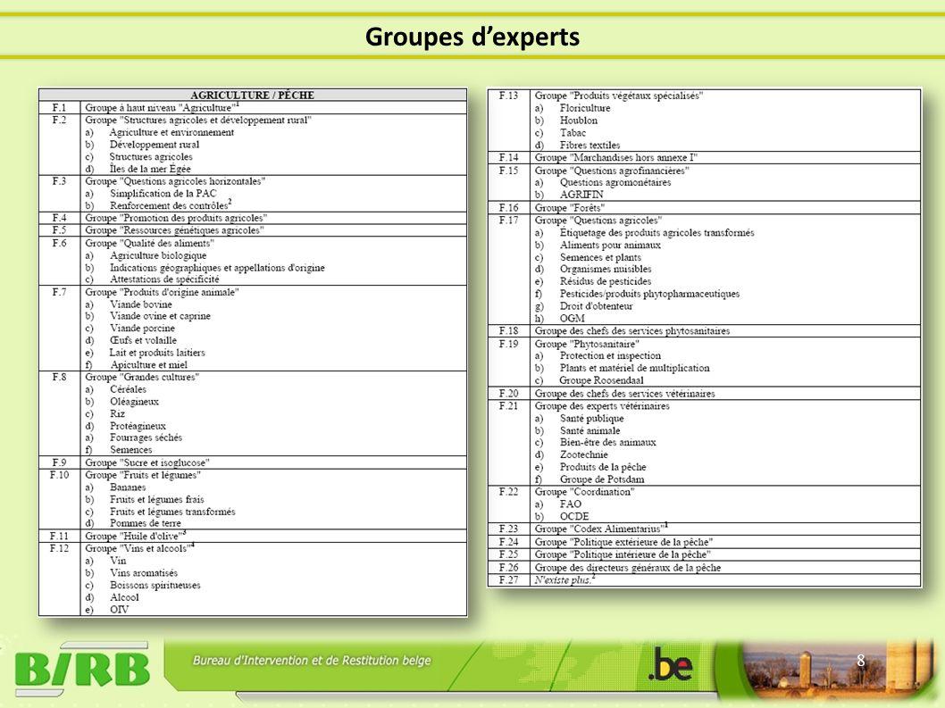 Clôture annuelle et certificat annuel de confirmation (ou de conformité) Archivage et accès aux dossiers Audit interne OP Evaluation et adaptation du protocole Retrait de la délégation 49