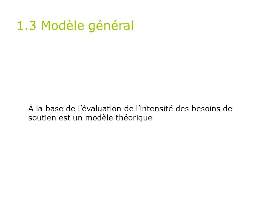 1.3 Modèle général À la base de lévaluation de lintensité des besoins de soutien est un modèle théorique