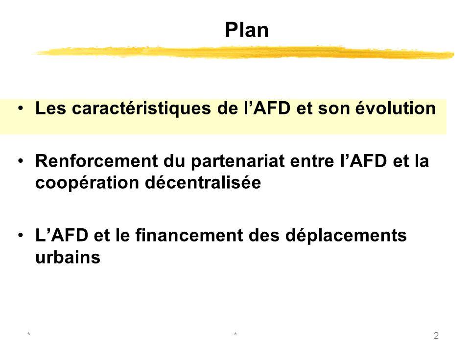 **2 Les caractéristiques de lAFD et son évolution Renforcement du partenariat entre lAFD et la coopération décentralisée LAFD et le financement des déplacements urbains Plan