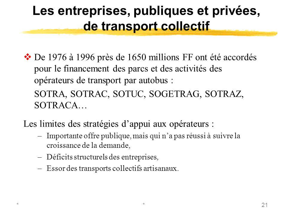 **21 Les entreprises, publiques et privées, de transport collectif De 1976 à 1996 près de 1650 millions FF ont été accordés pour le financement des parcs et des activités des opérateurs de transport par autobus : SOTRA, SOTRAC, SOTUC, SOGETRAG, SOTRAZ, SOTRACA… Les limites des stratégies dappui aux opérateurs : –Importante offre publique, mais qui na pas réussi à suivre la croissance de la demande, –Déficits structurels des entreprises, –Essor des transports collectifs artisanaux.