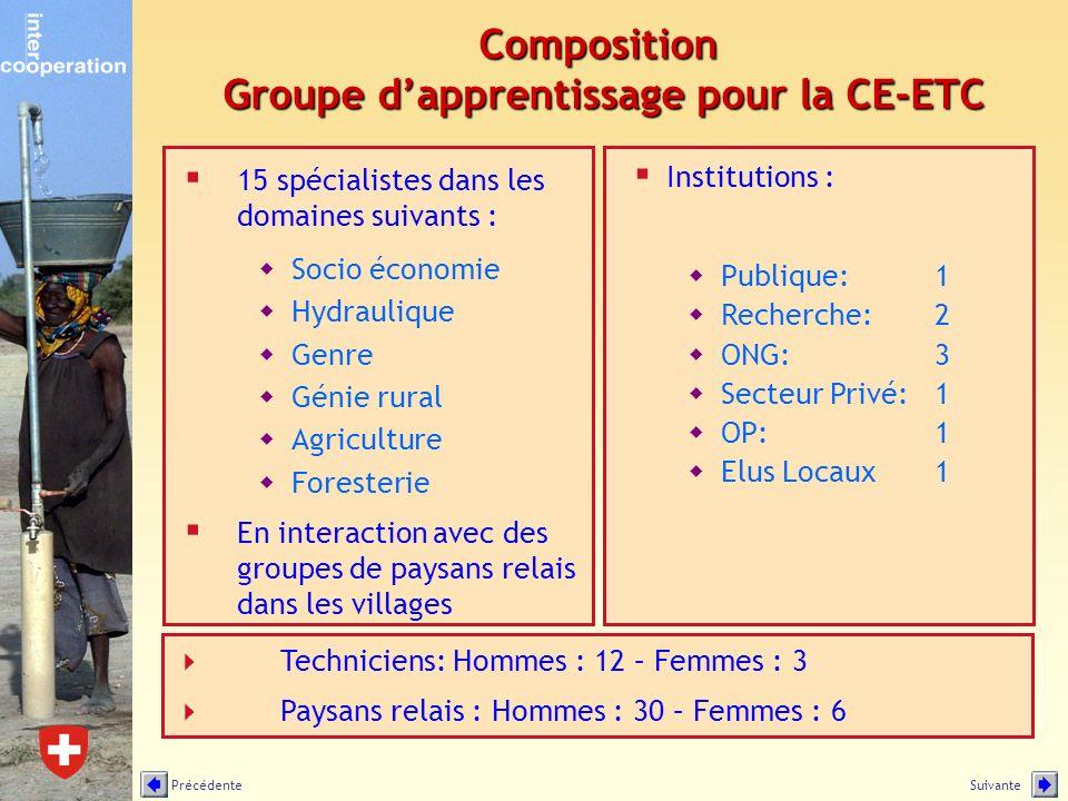Composition Groupe dapprentissage pour la CE-ETC 15 spécialistes dans les domaines suivants : Socio économie Hydraulique Genre Génie rural Agriculture