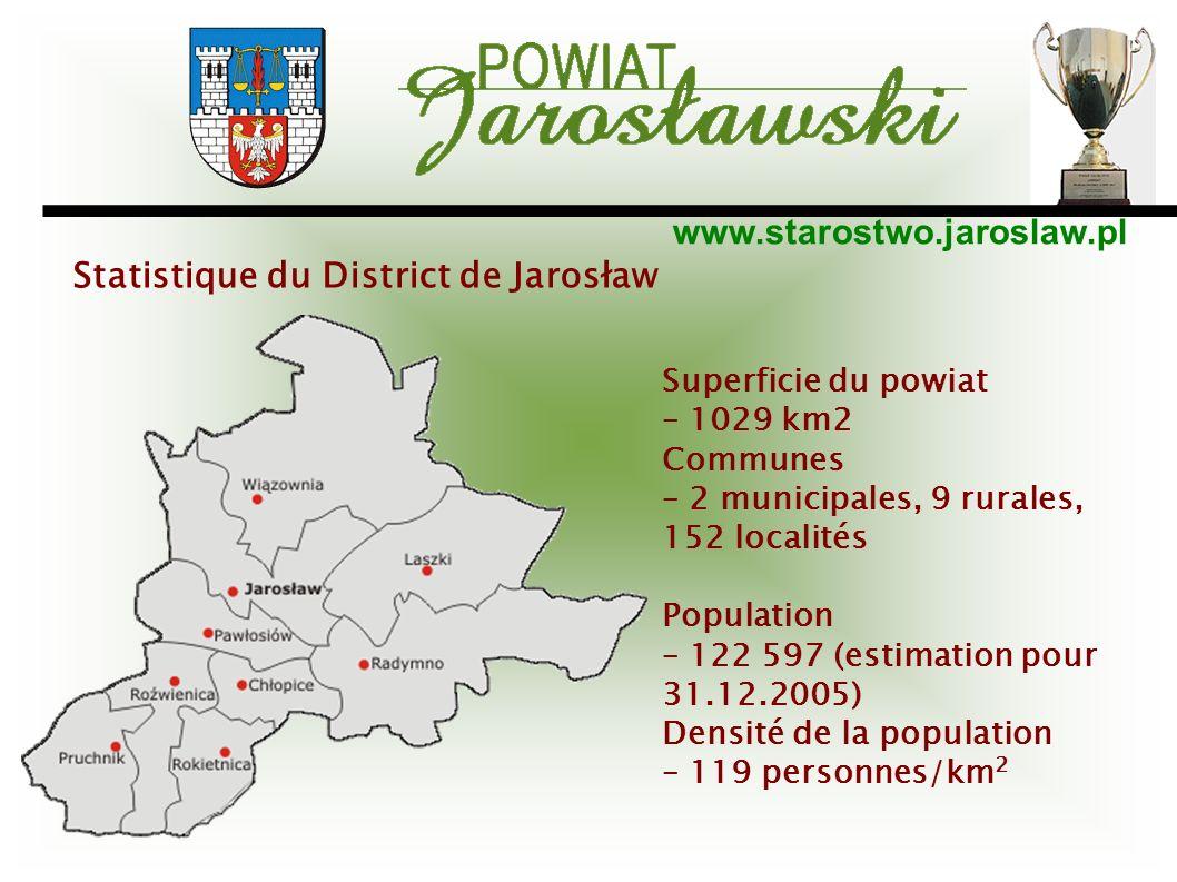 www.starostwo.jaroslaw.pl Superficie du powiat – 1029 km2 Communes – 2 municipales, 9 rurales, 152 localités Population – 122 597 (estimation pour 31.