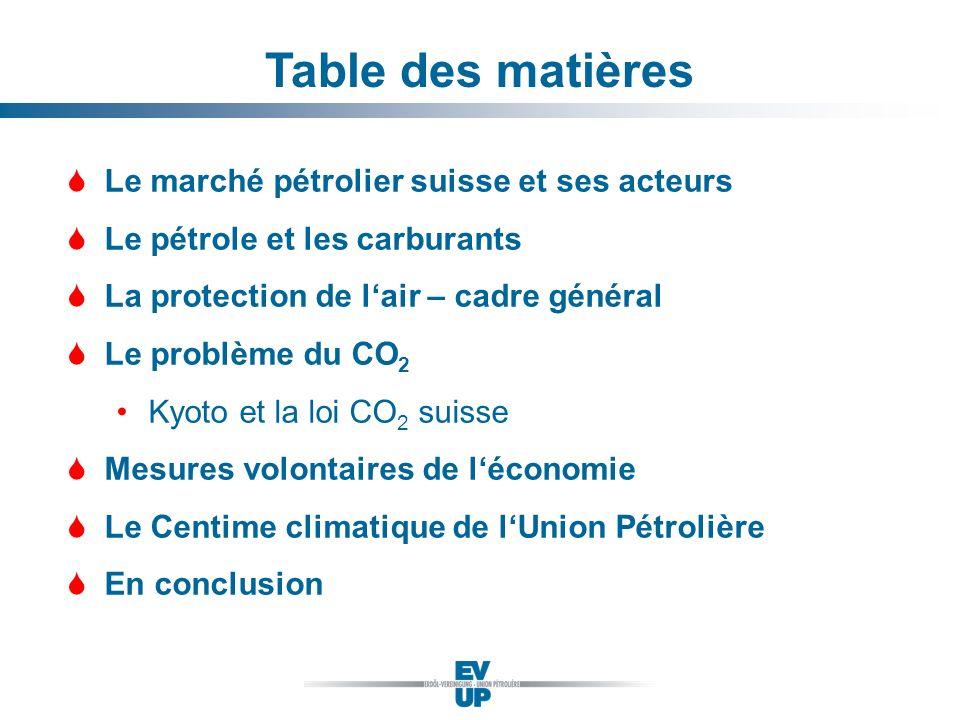 Table des matières SLe marché pétrolier suisse et ses acteurs SLe pétrole et les carburants SLa protection de lair – cadre général SLe problème du CO