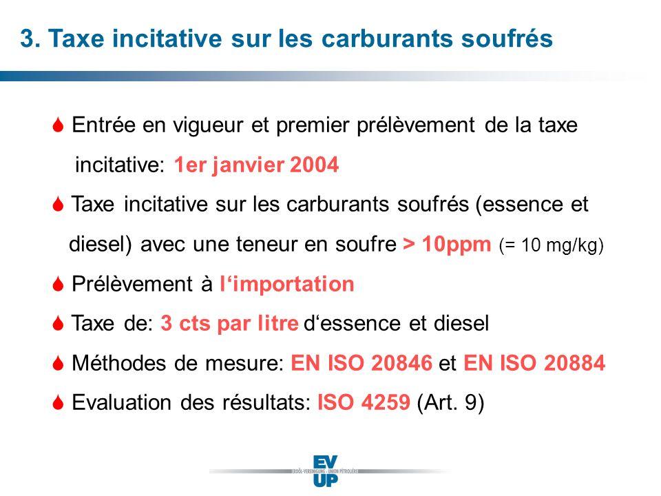 3. Taxe incitative sur les carburants soufrés Entrée en vigueur et premier prélèvement de la taxe incitative: 1er janvier 2004 Taxe incitative sur les