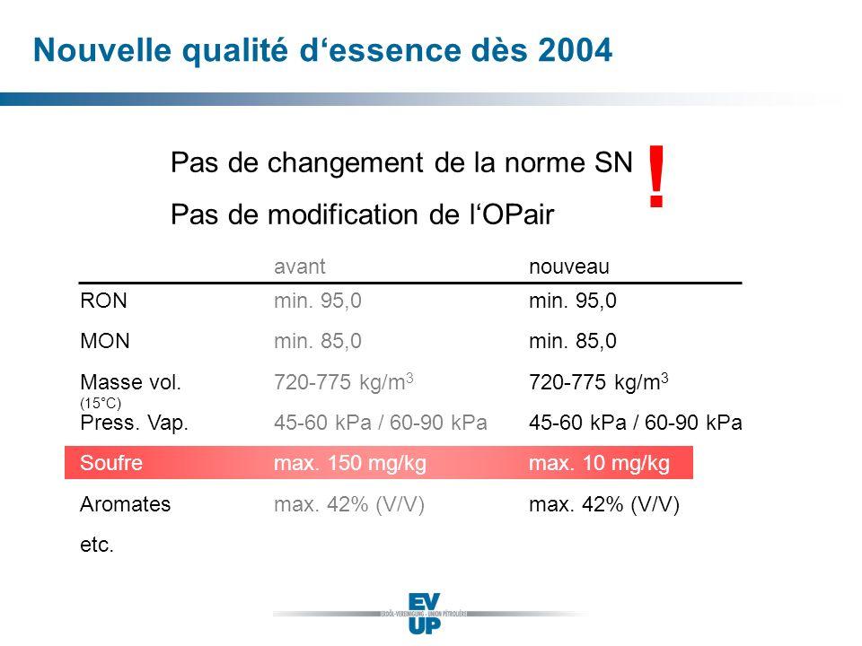 Nouvelle qualité dessence dès 2004 Pas de changement de la norme SN Pas de modification de lOPair avantnouveau RON MON Masse vol. (15°C) Press. Vap. S
